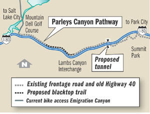 New Parley's Canyon Trail could connect Salt Lake and Park City on map of great salt lake desert, map of united states, map of sugarhouse, map of utah, map of salt lake community college, map of eastern wy, map of pittsburgh, map of tongue river, map of salt lake county, map of san jose international airport, map of wasatch national forest, map of fort washakie, map of las vegas metro, map of south ogden, map of horseheads, map of murray, map of colorado co, map of panhandle plains, map of west mountain, map of cabell county,