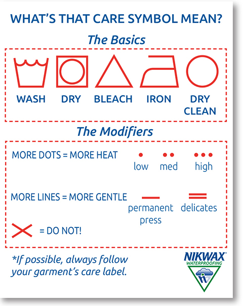 1bb1d245eb Nikwax  Heidi Allen advises that you adhere to these instructions for the  best results when washing your down and synthetic gear ...